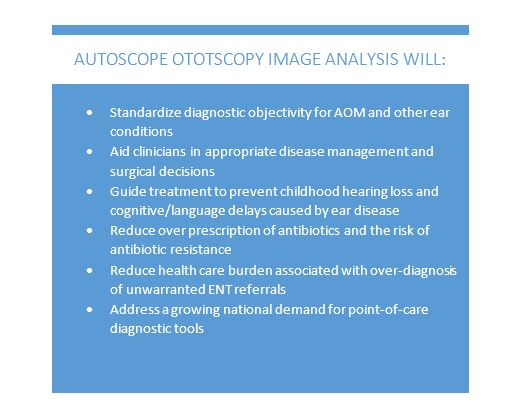 Autoscope Ototscopy Image Analysis will: