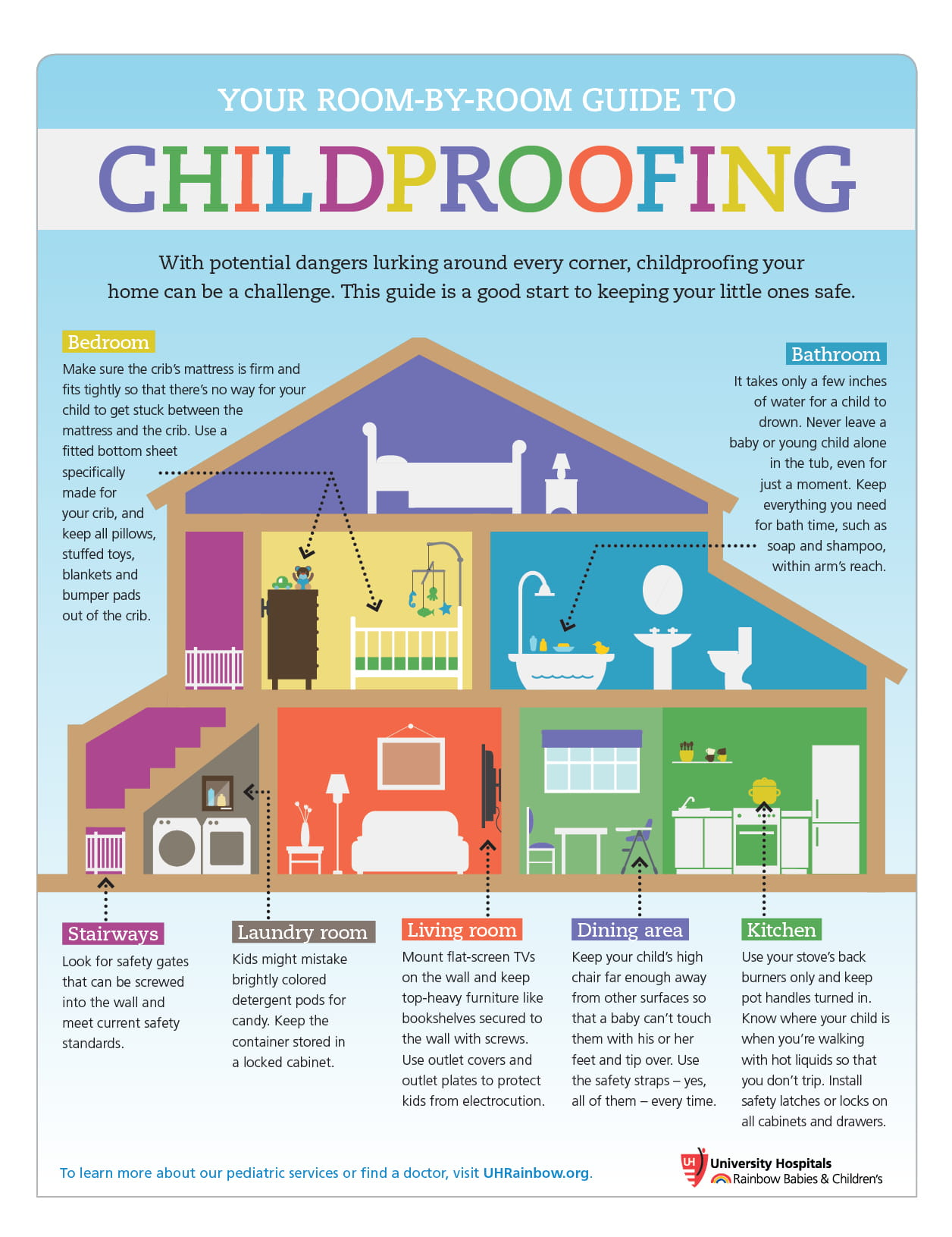 childproof house