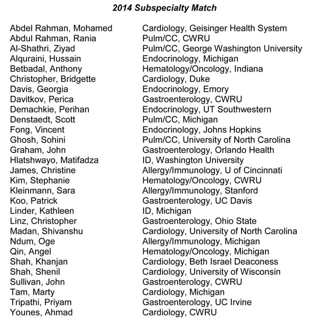 2014 Fellowship Match List