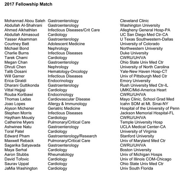 2017 Fellowship Match List