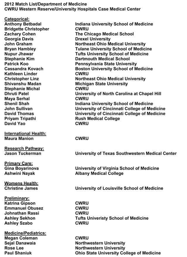 Internal Medicine Residency Program Match List | Graduate